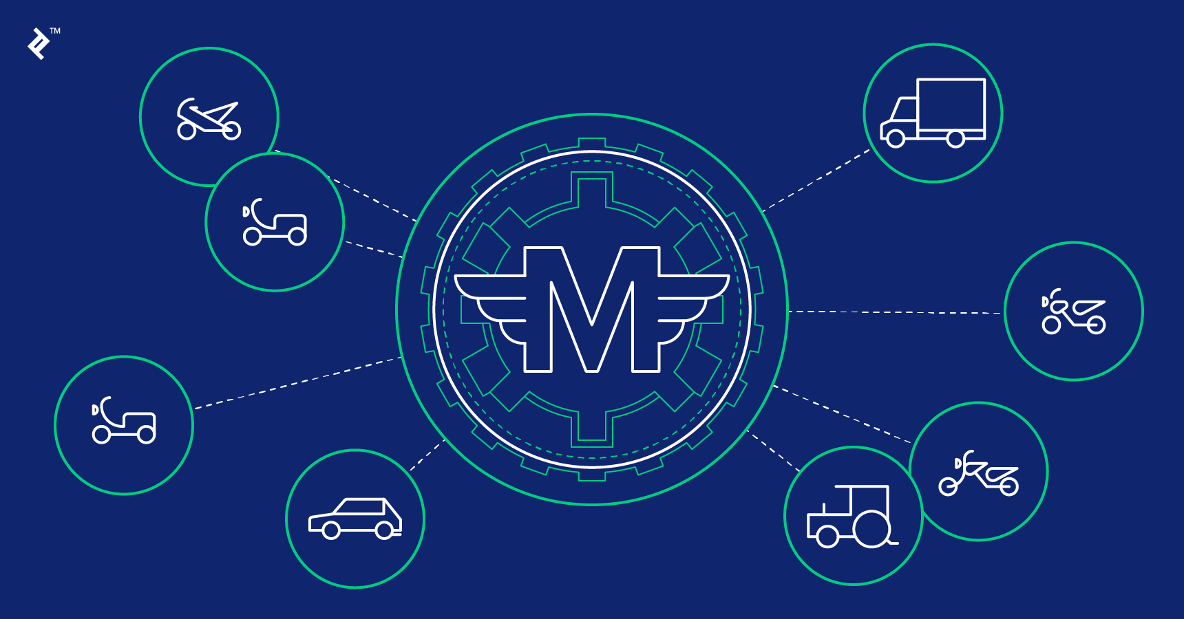 "The Ethereum smart contract blockchain, Internet of Things, and motorization converge in the new utility coin ""Motoro."""