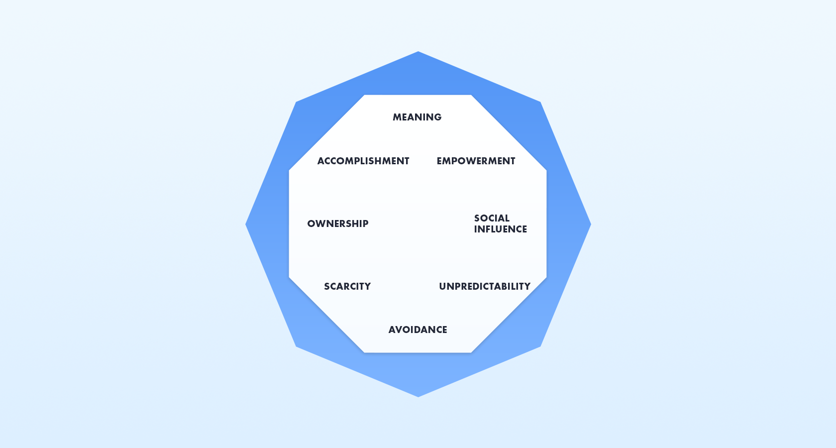 Gamification design: the Octalysis framework
