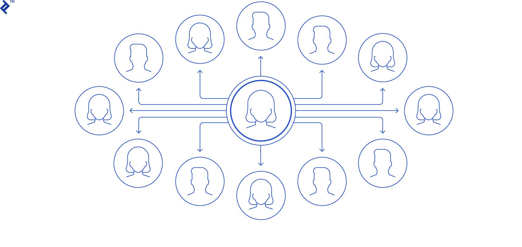 investigación de la experiencia del usuario usando grupos focales