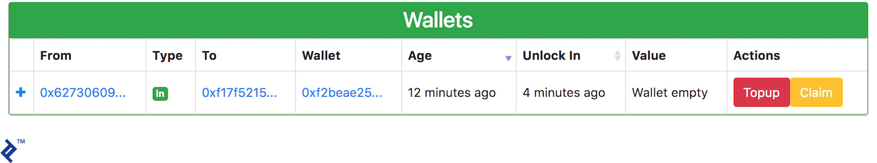 The unlocked wallet, now empty.