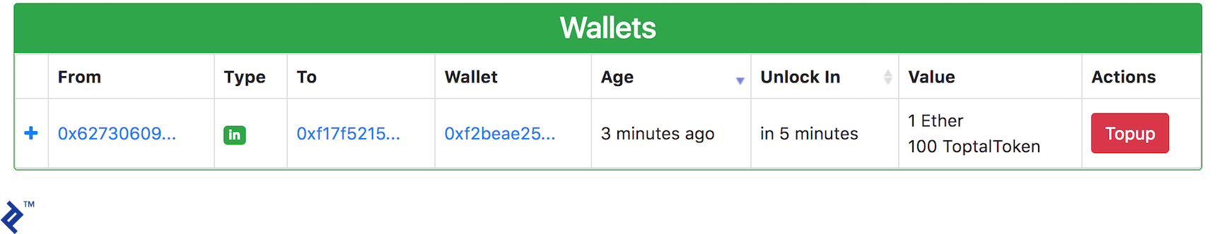 Time-locked Wallets: A Truffle Framework Tutorial | Toptal