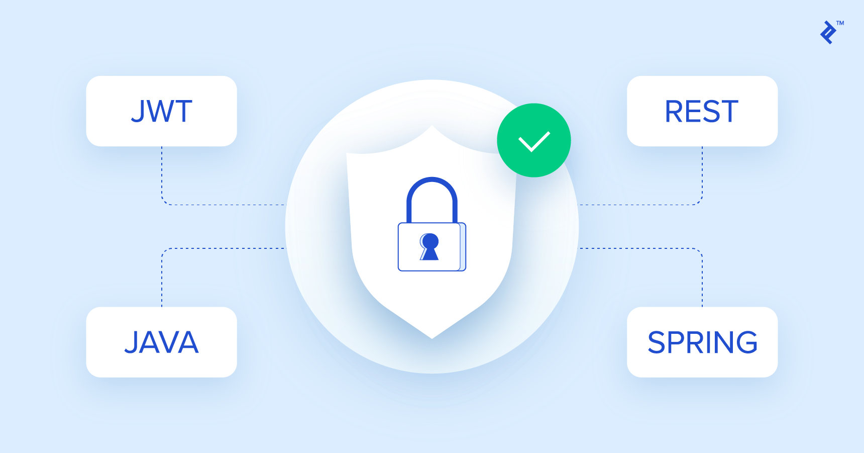 Spring Security Tutorial Rest Security With Jwt Toptal