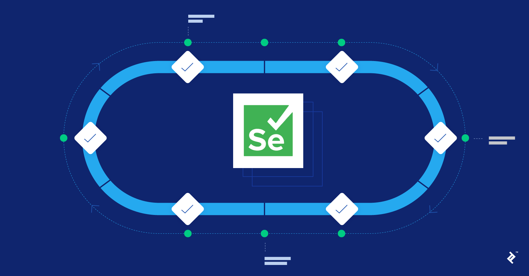 Selenium automation simplifies test automation for web applications