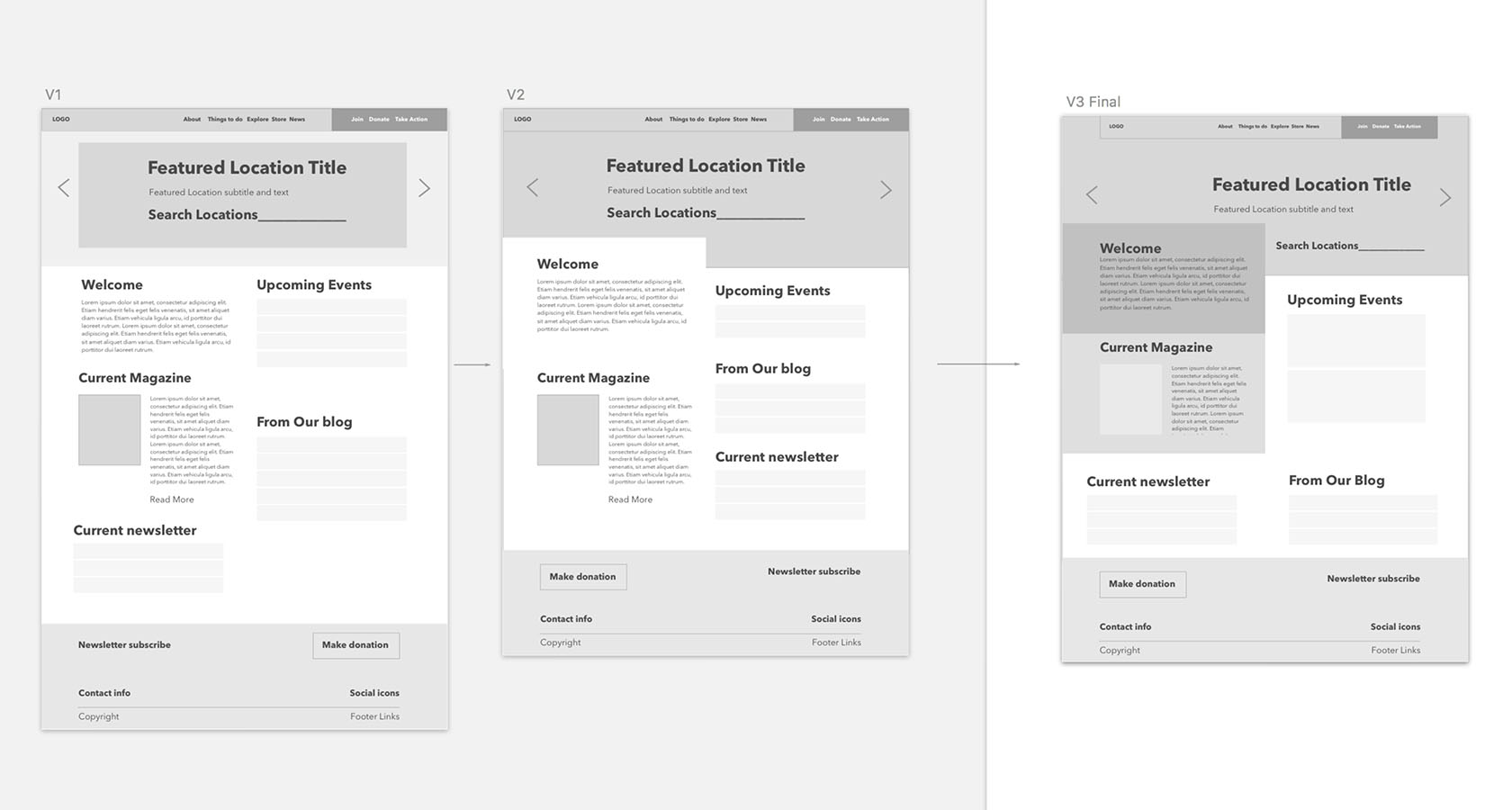 redesigned website pages, part of a website redesign process