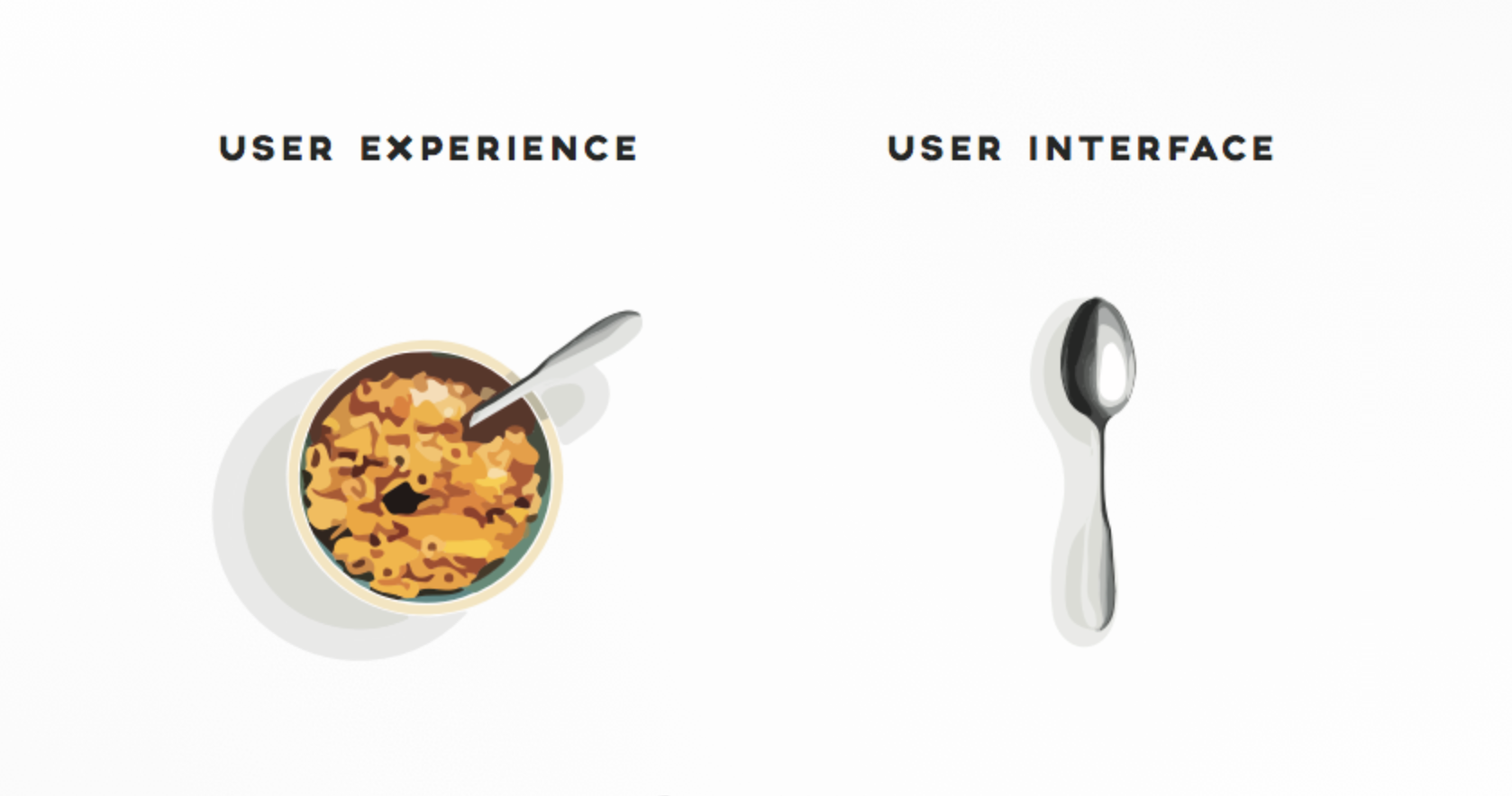 an image comparing ui vs. ux