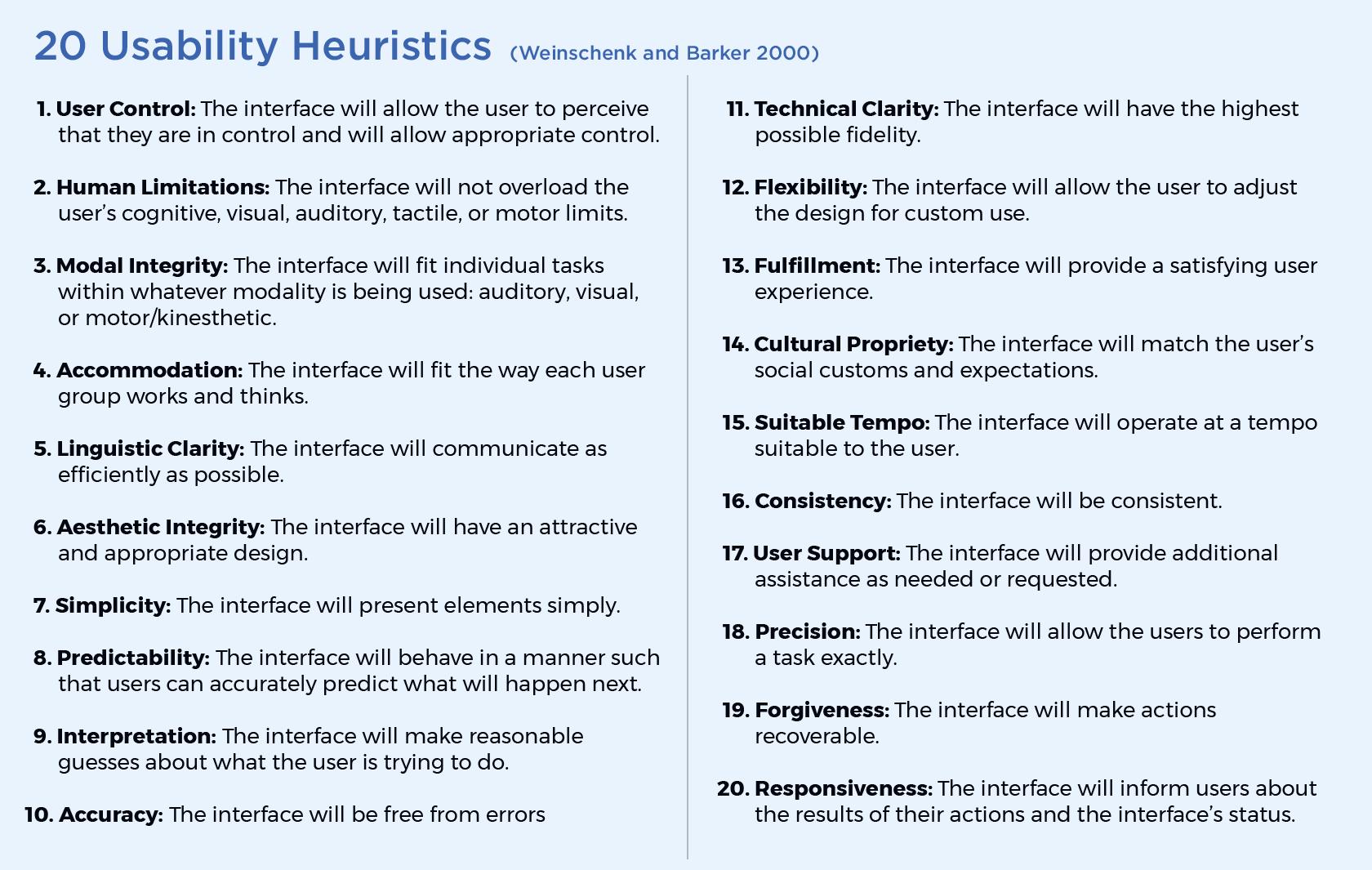 20 heurísticas de usabilidad