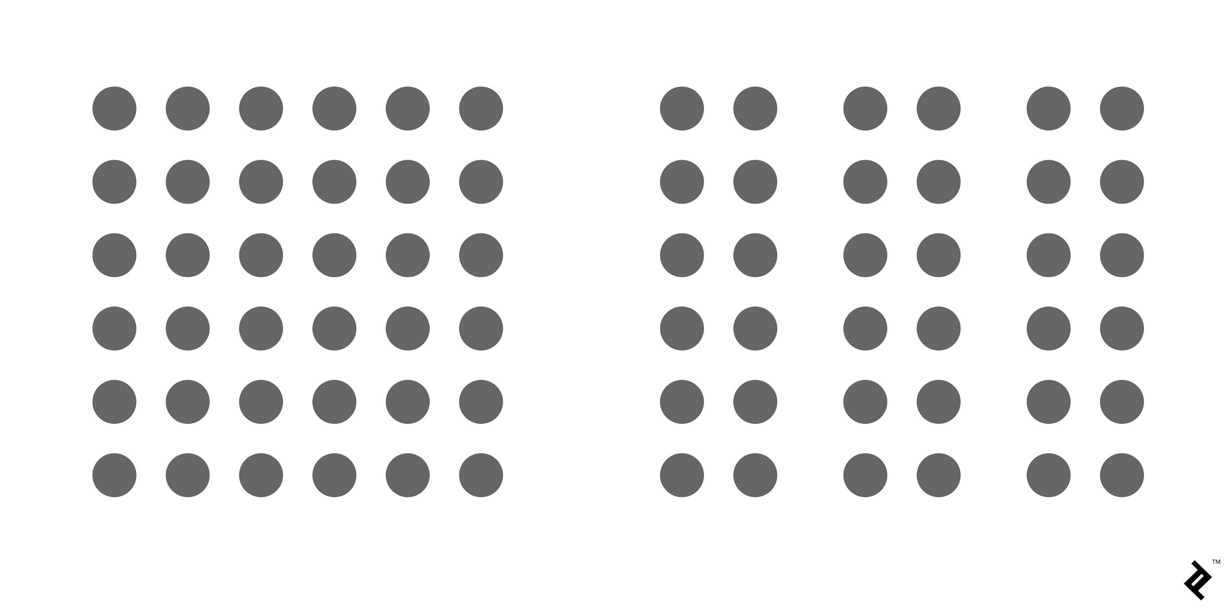 el principio gestalt de proximidad ilustrado con grupos de círculos