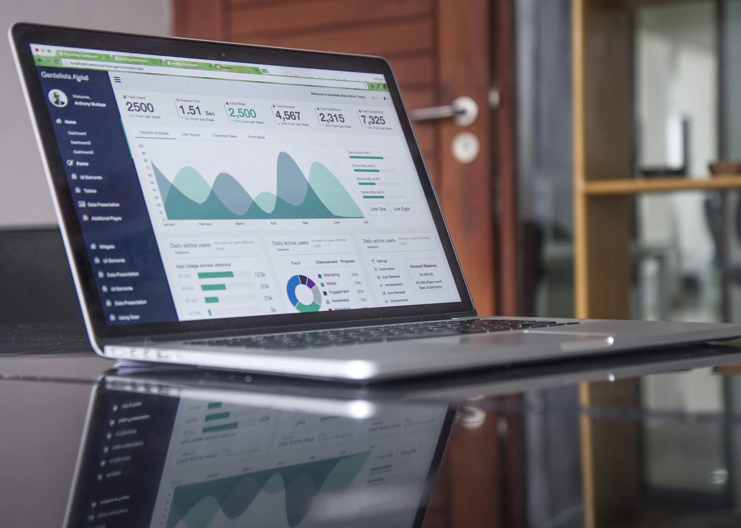 análisis de pruebas de usabilidad empleando usuarios
