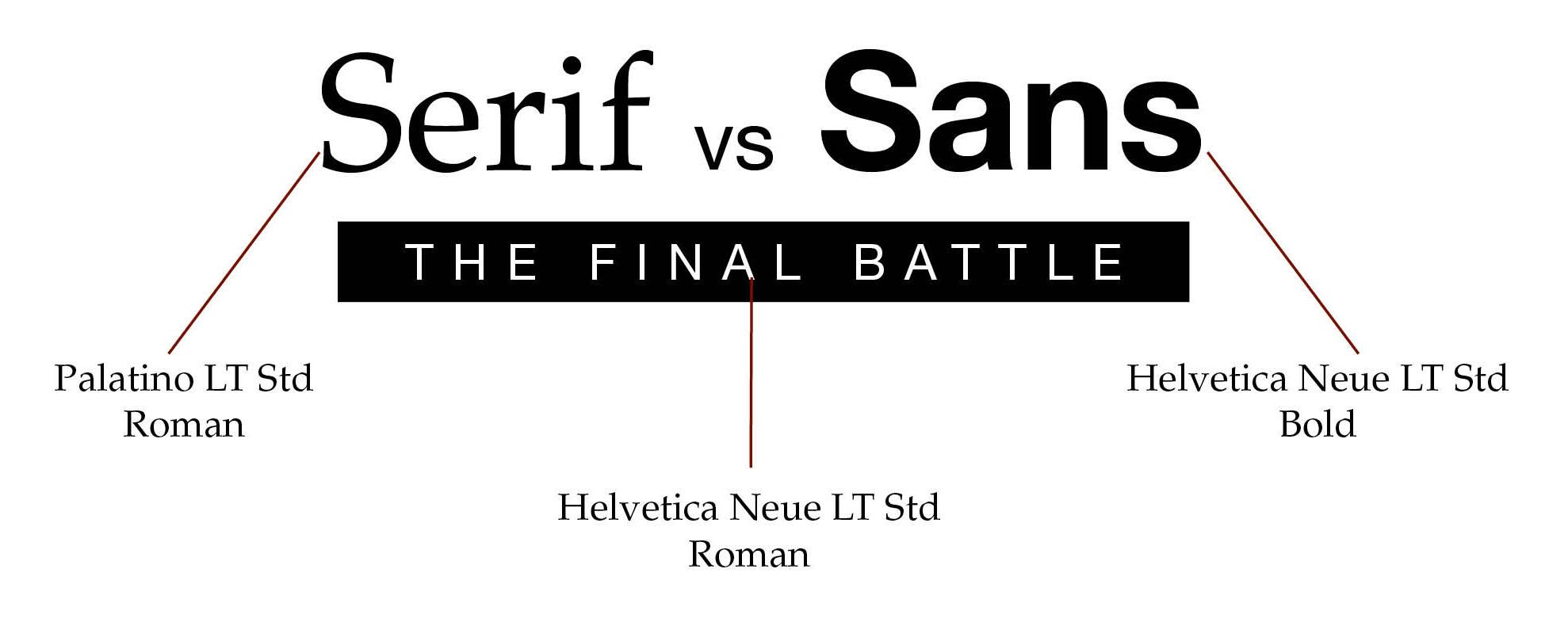 Serif vs. sans typefaces, comparing different typeface styles
