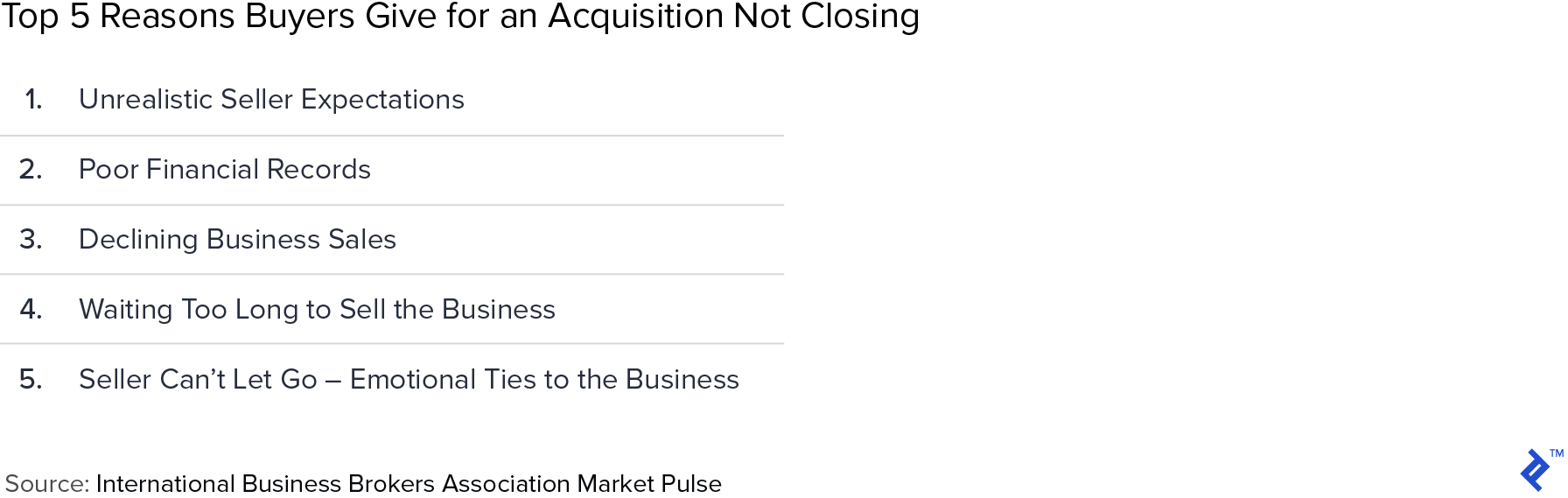 Top five reasons buyers give for an acquisition not closing