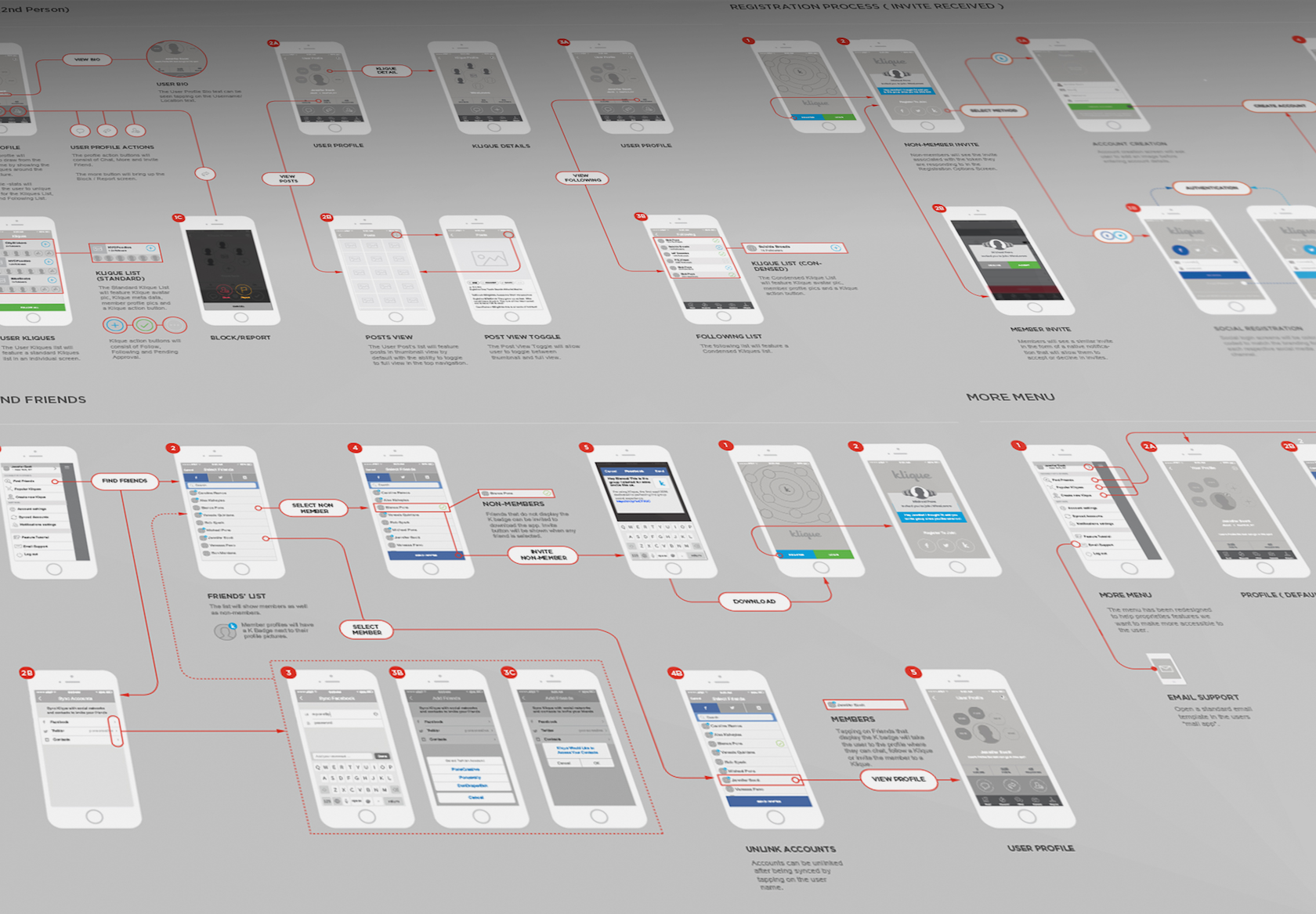 Mobile UX best practices include a well-defined user flow.