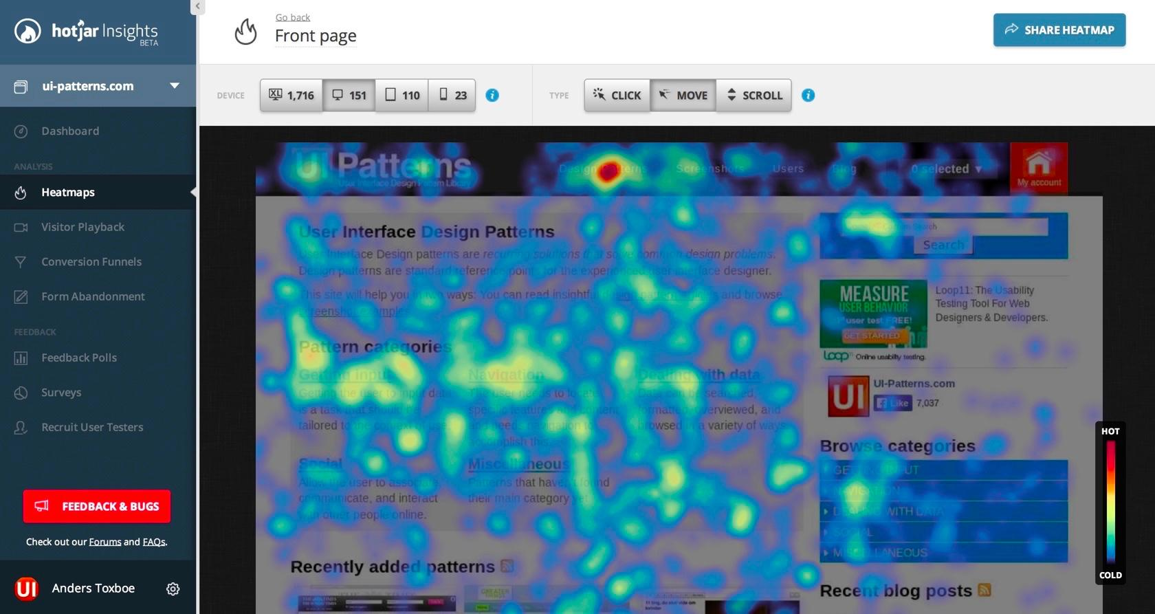 Hotjar is the leading tool for heatmaps that helps the design process.