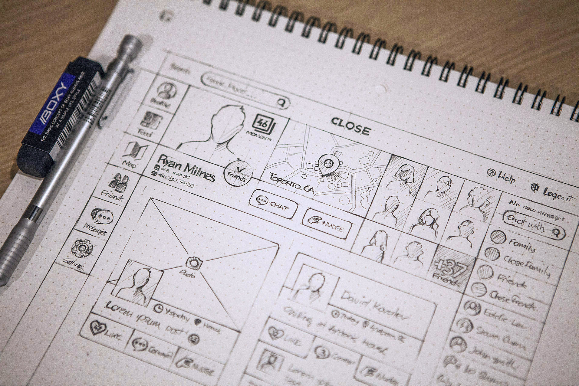 UX guide: sketching user-flow and information architecture, components of the UX design process