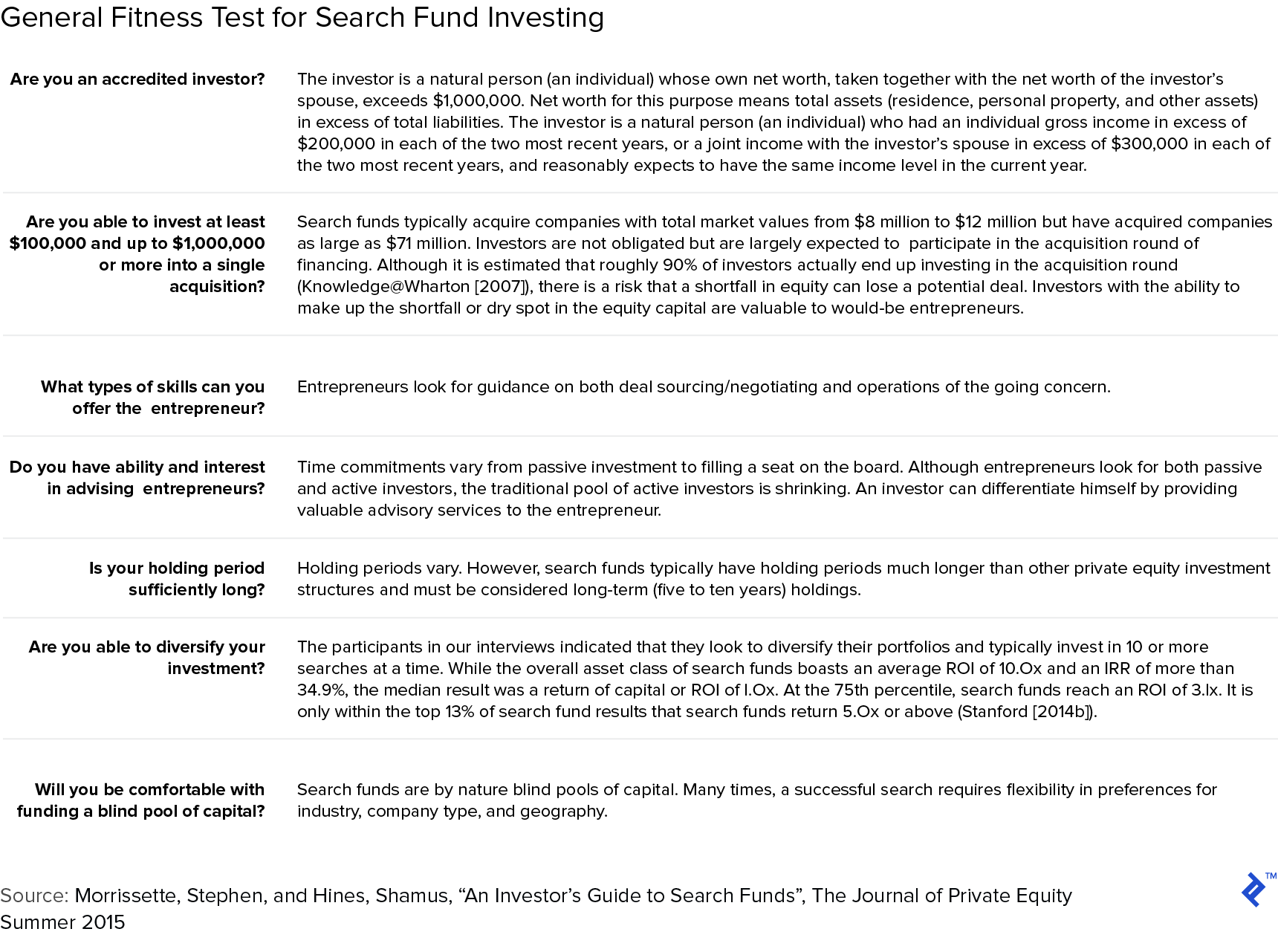 Table: General Fitness Test for Search Fund Investing