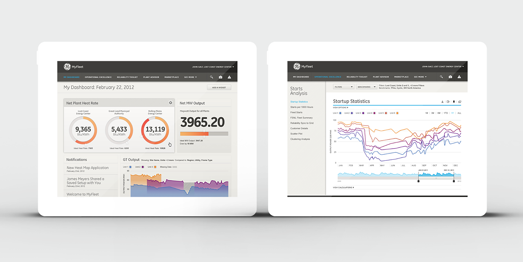 General Electric B2B UX redesign case study.