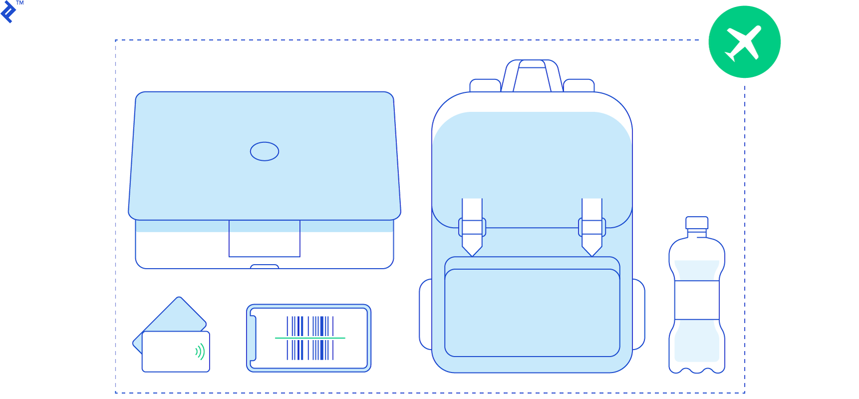 Esenciales para un guerrero del camino: Herramientas, empaques de viaje, y tarjetas SIM. No te confundas. Empaca ligero, pero empaca inteligente.