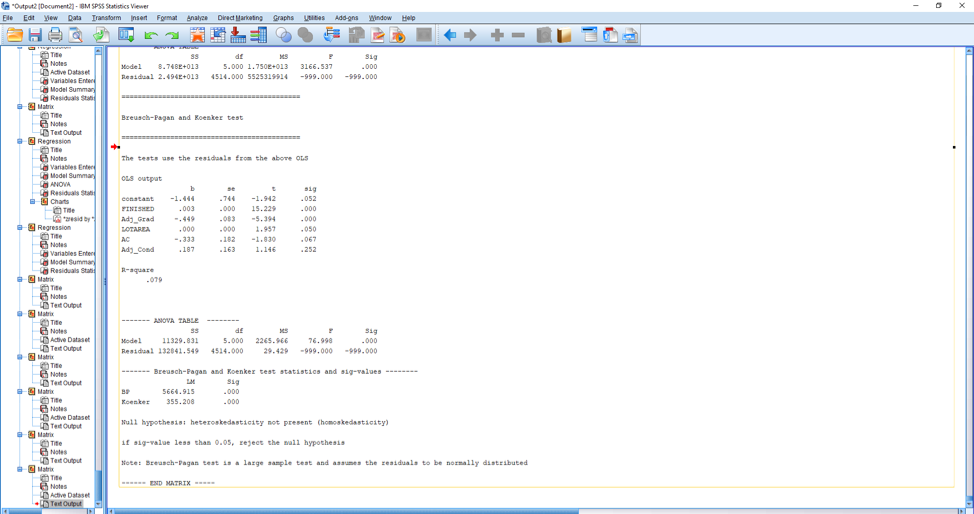 Regression output 2