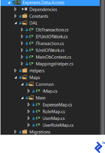 Tutorial: Building an ASP NET Web API with ASP NET Core | Toptal