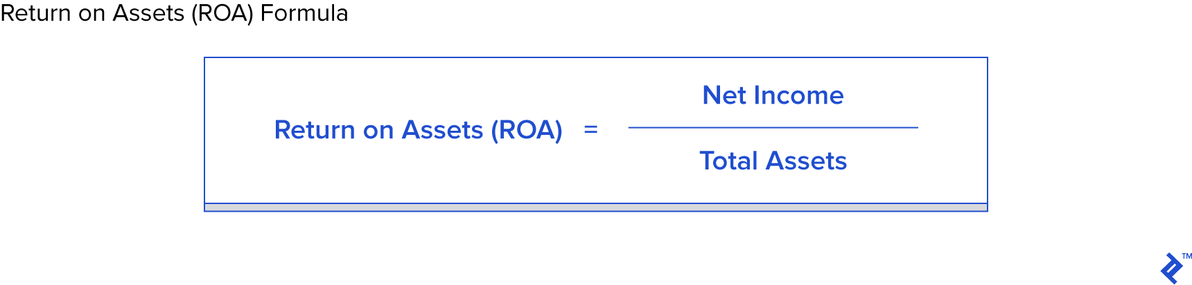 Return on assets ROA formula for return on investment