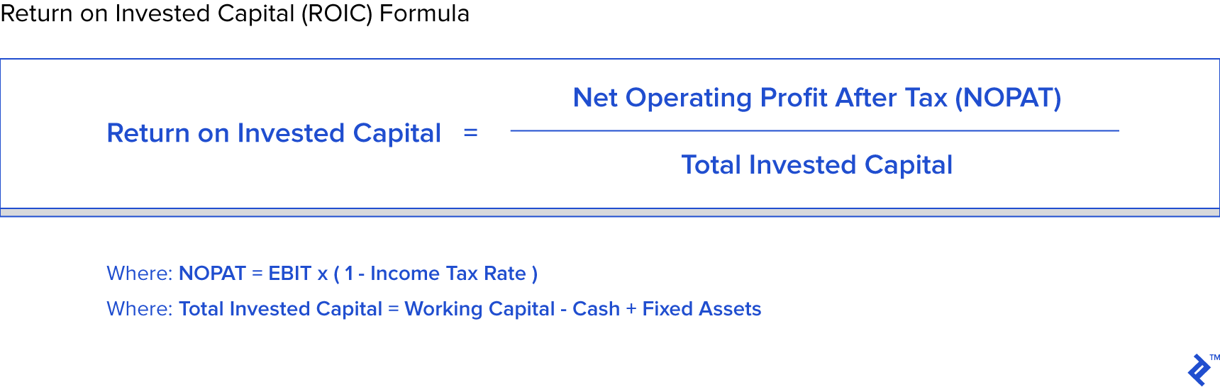 Return on invested capital ROIC formula