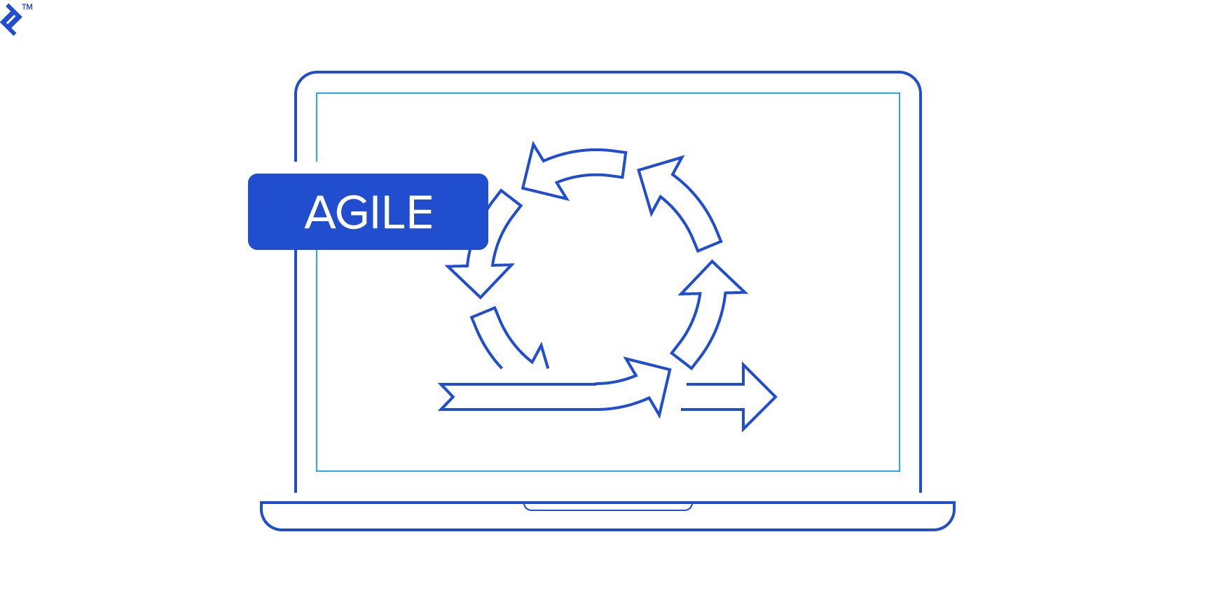 Agile methods are designed to help development teams kick butt.