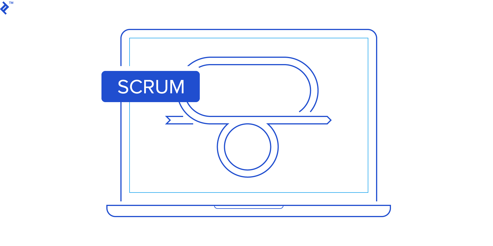 The basic Scrum framework.