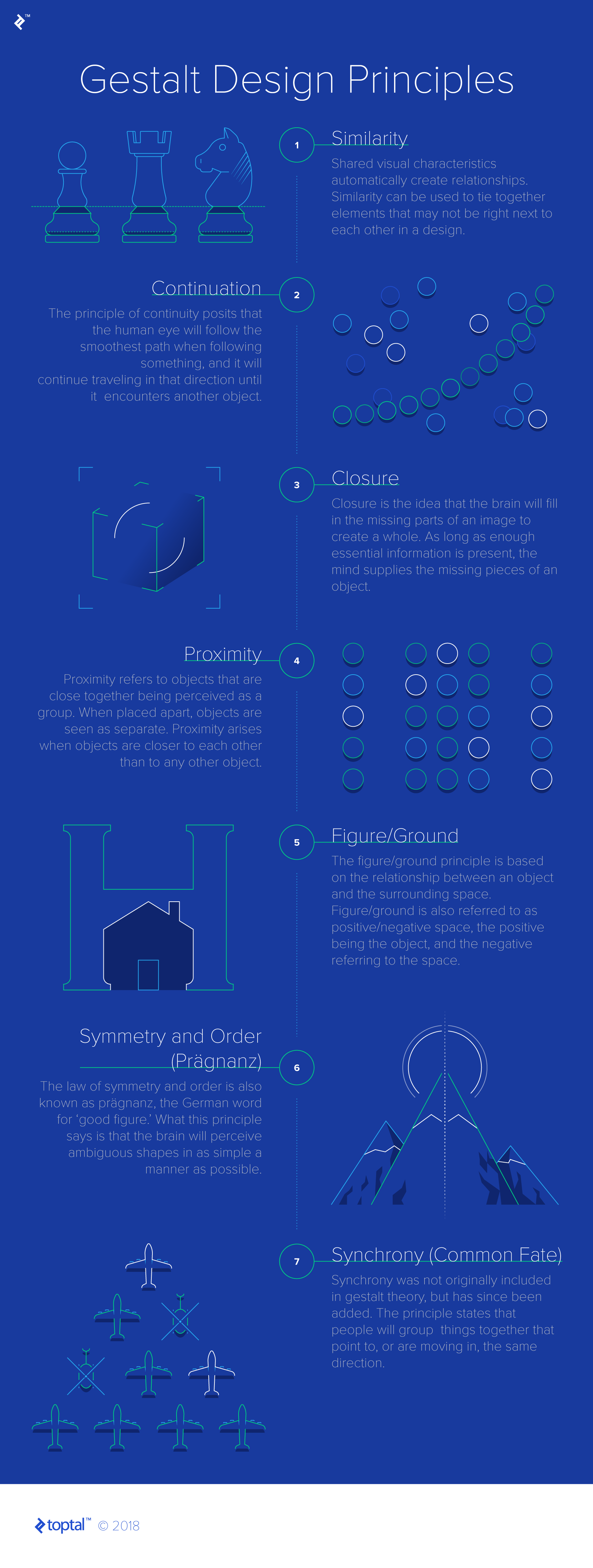 Infographic on using Gestalt principles in design