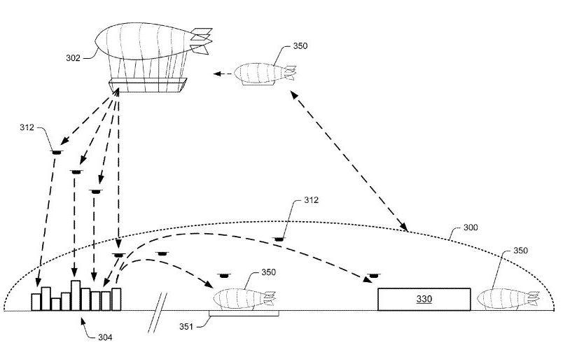 Airborne Drone Warehouse