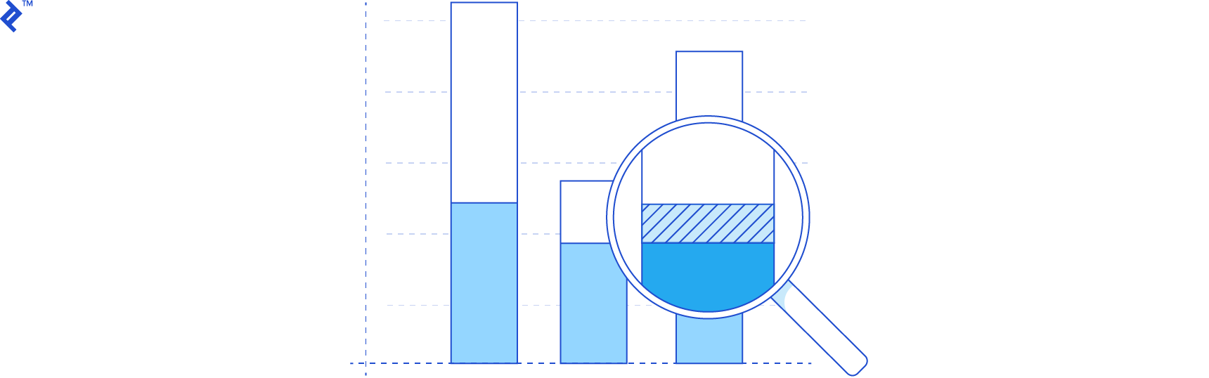 Illustration of a business plan chart