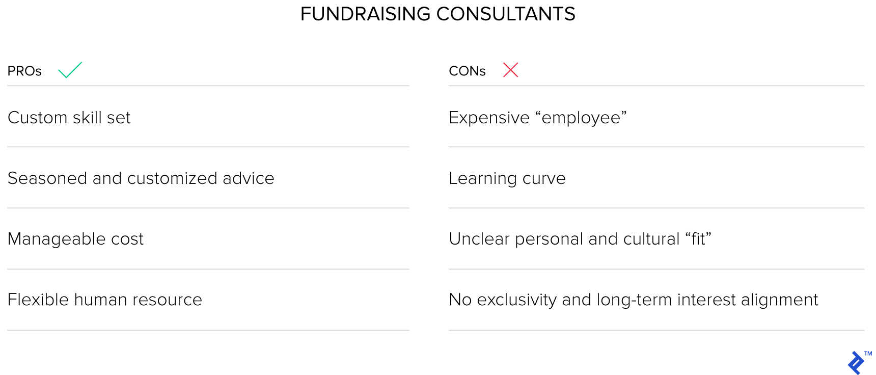 Fundraising consultants pros and cons