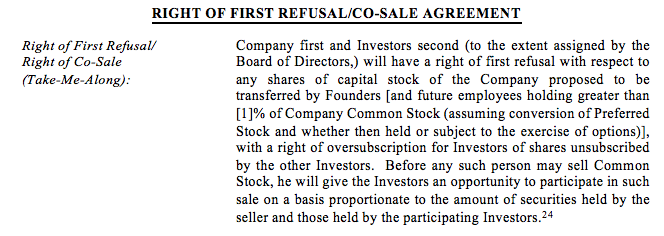example of right of first refusal wording in term sheets