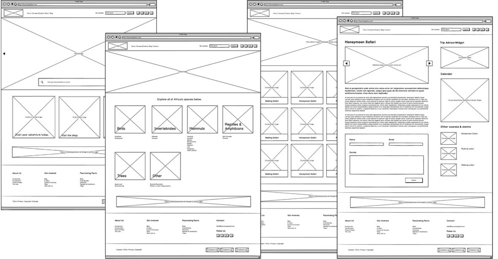 Axure vs Sketch wireframe interface design generation