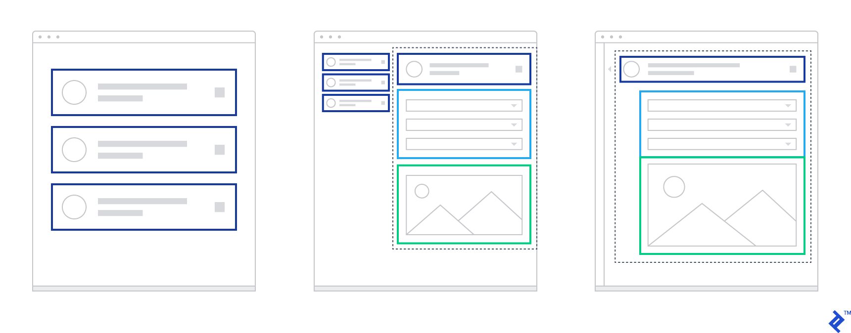 Functional components grouping display components for UX A/B testing