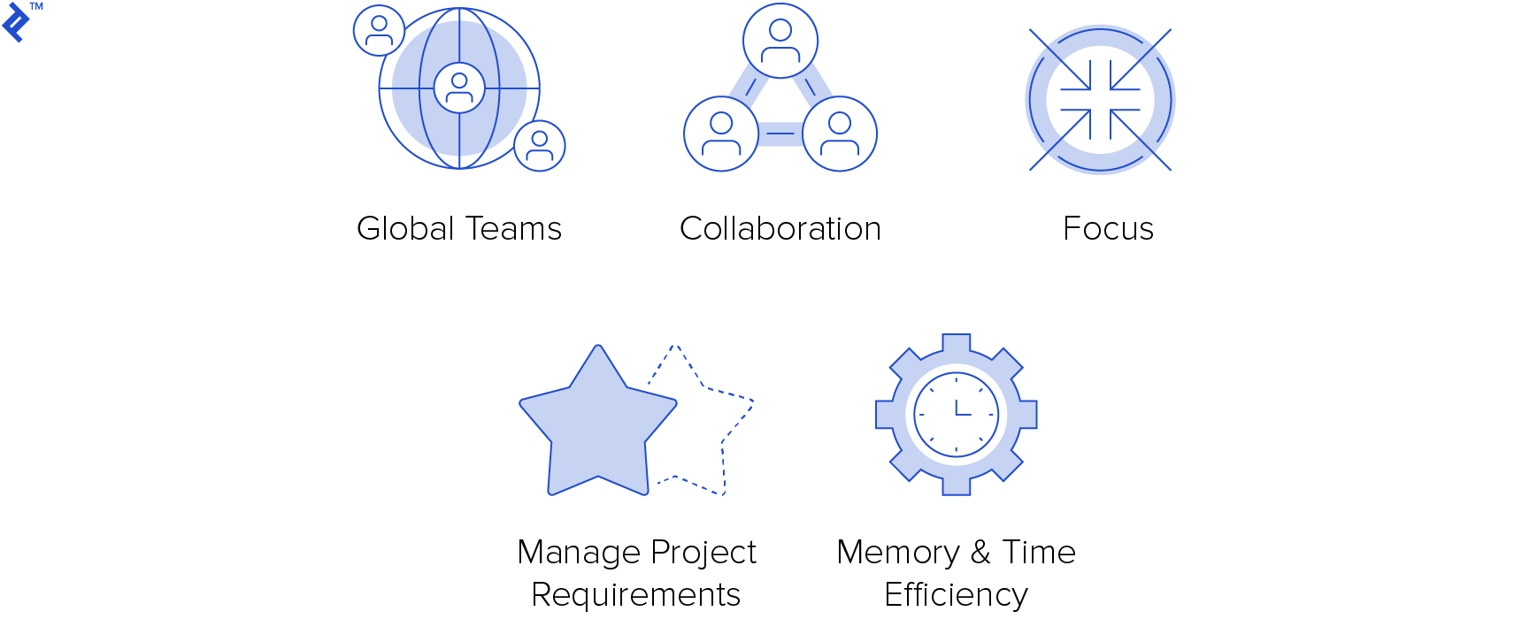 Trello vs. Jira diagram illustrating the reasons for using a project management tool described in the sections below