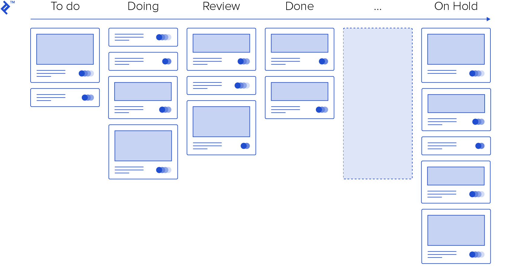 A visual representation of Trello's kanban board view