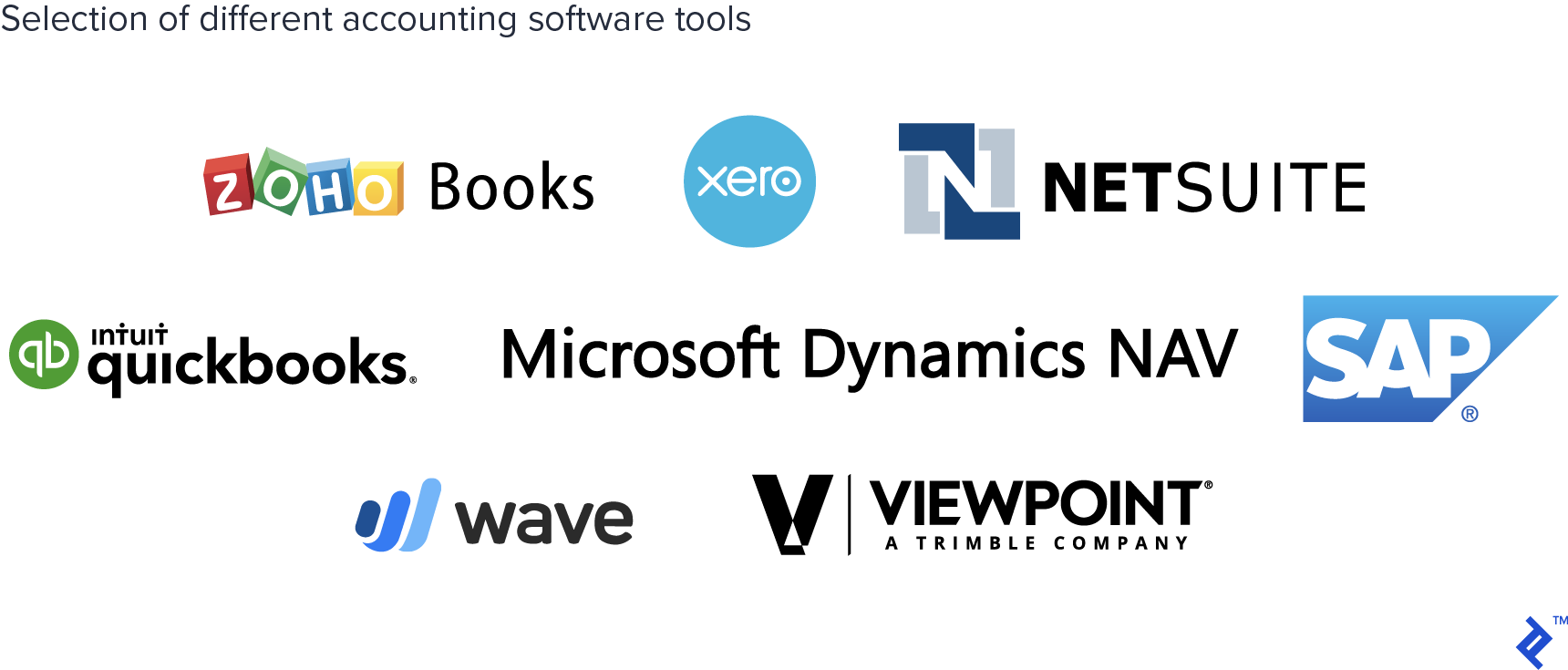 Selection of different accounting software tools