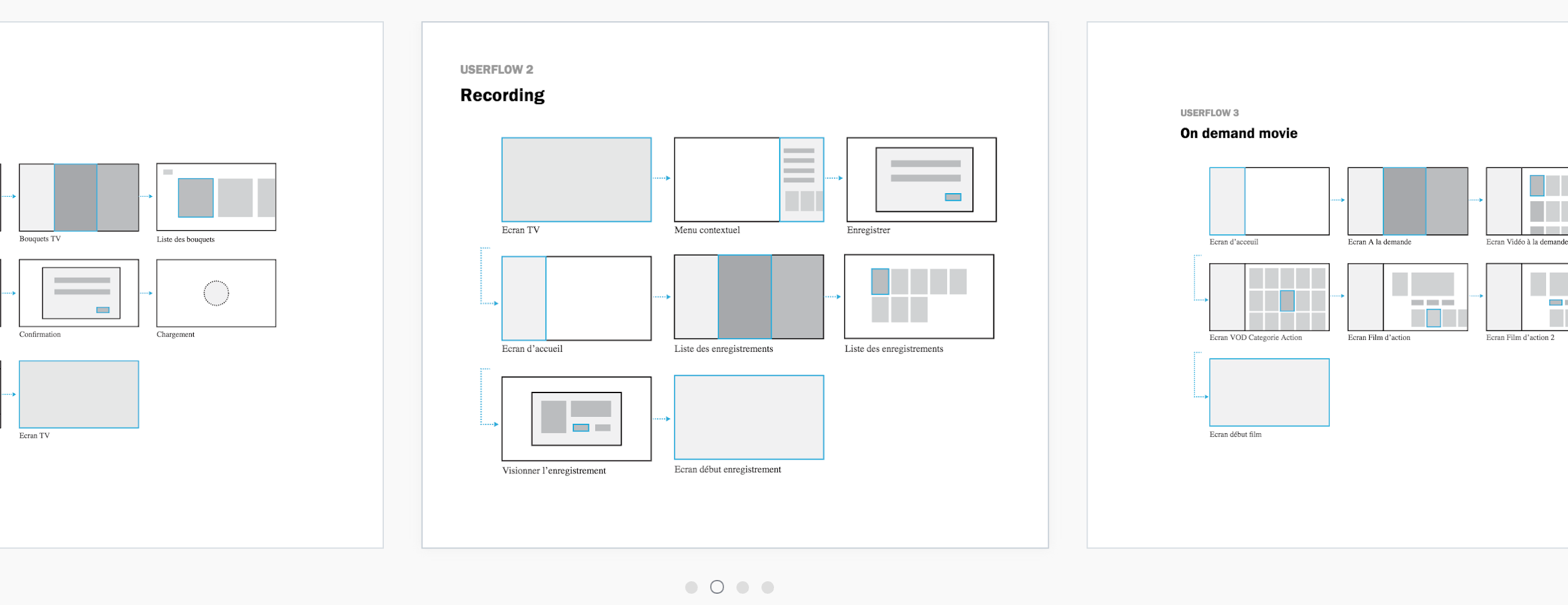 Showing the UX design process is the hallmark of the best UX design portfolios.