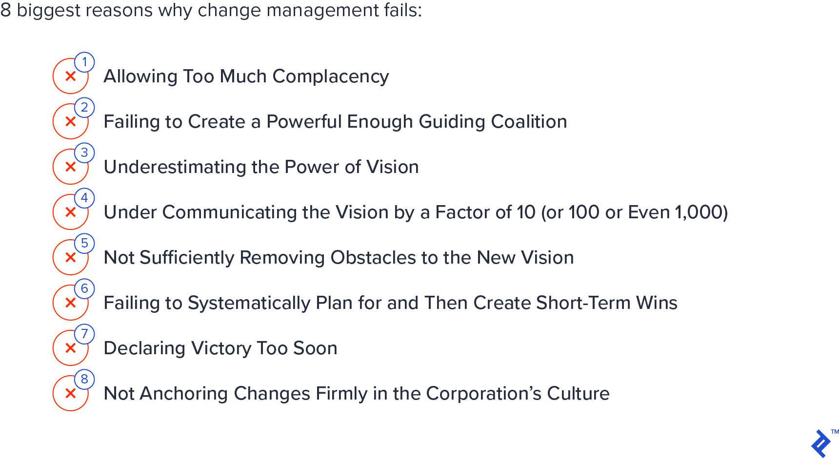 List of the eight biggest reasons why change management fails, including allowing too much complacency, failing to create a guiding coalition, underestimating the power of vision, under-communicating vision, not removing obstacles, failing for planning and creating milestones, declaring victory too soon, and not anchoring changes in corporate culture