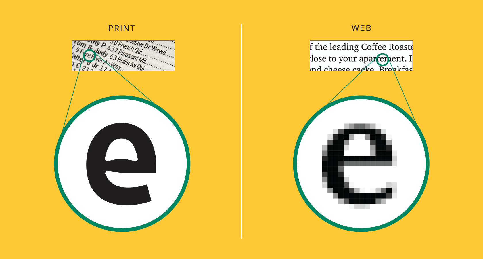 Print design fonts vs web design fonts