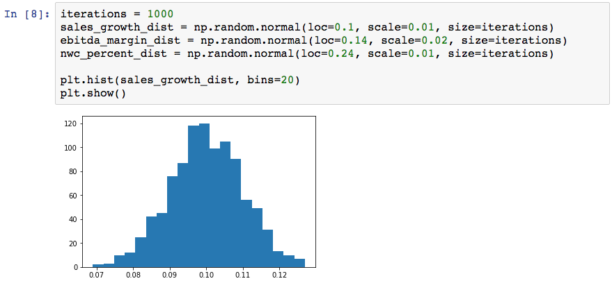 monte carlo simulation output from python