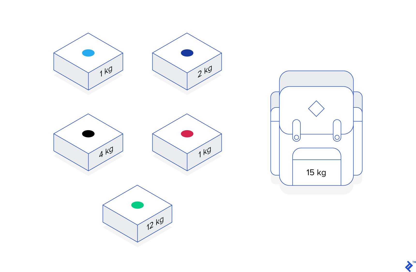 Box Api Python