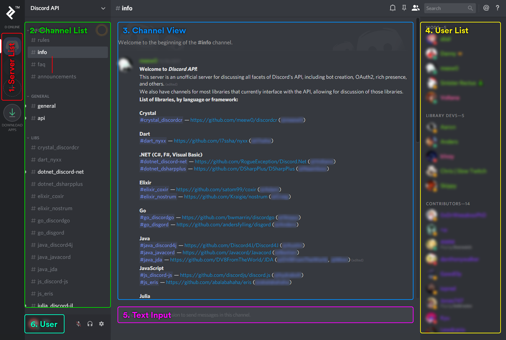 How To Make A Discord Bot Overview And Tutorial Toptal