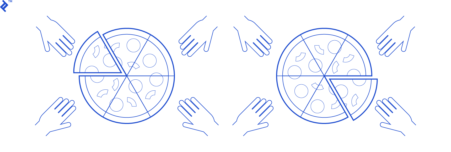 Two-pizza rule for scrum teams