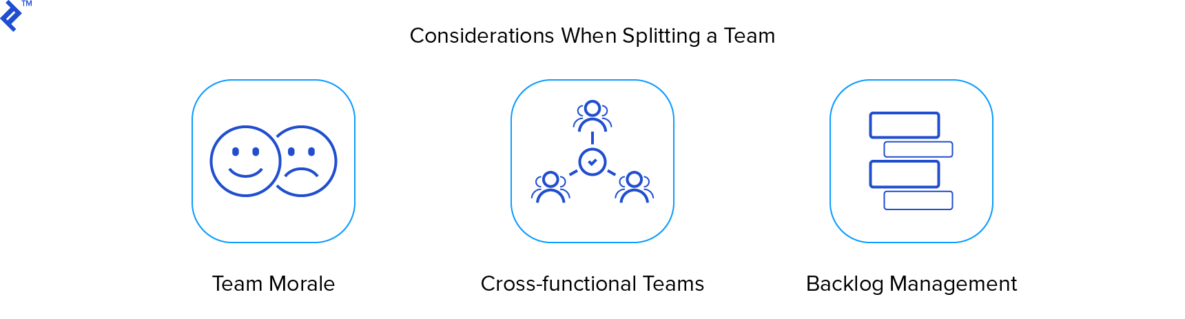 Considerations when splitting a team