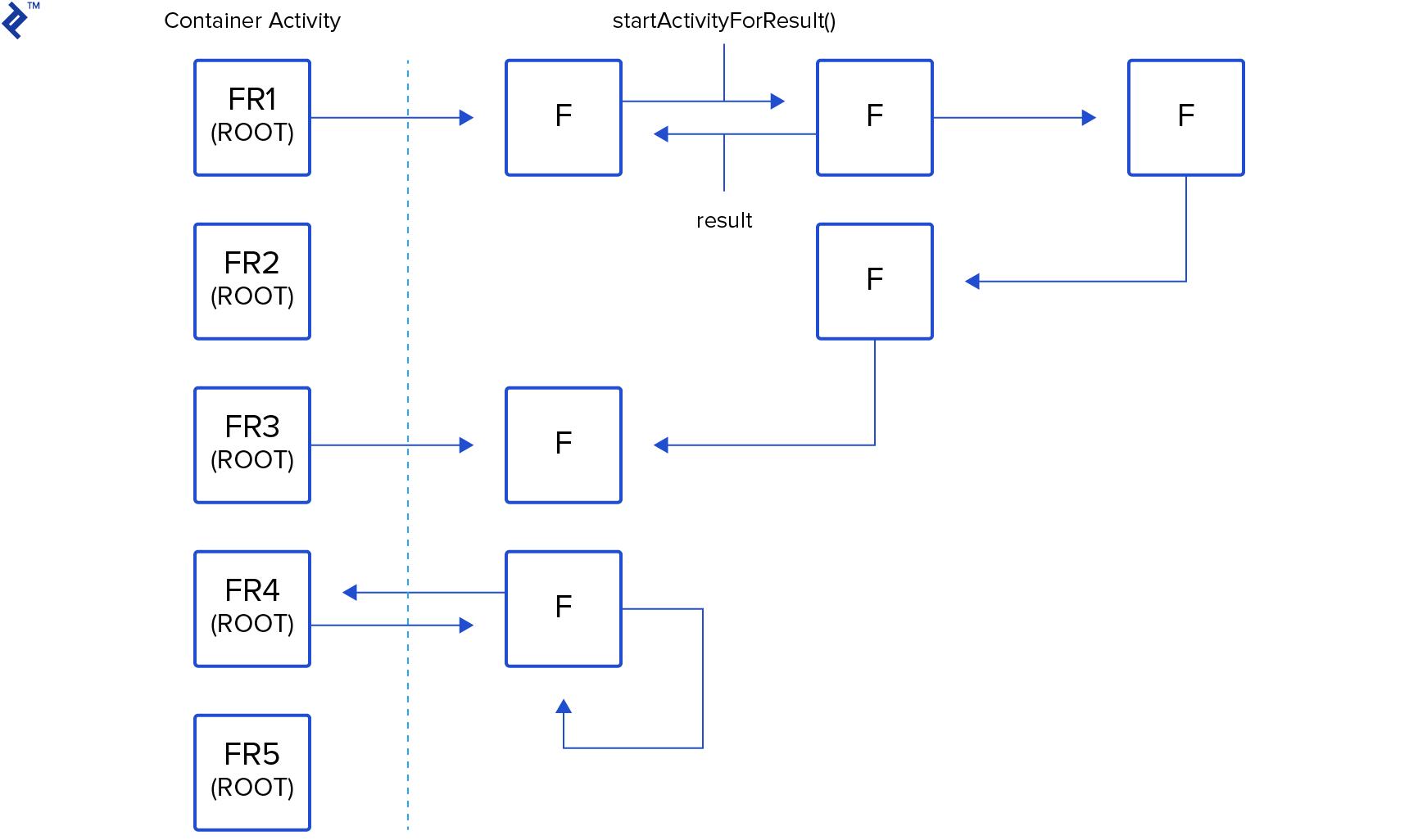 Framgnet image 4