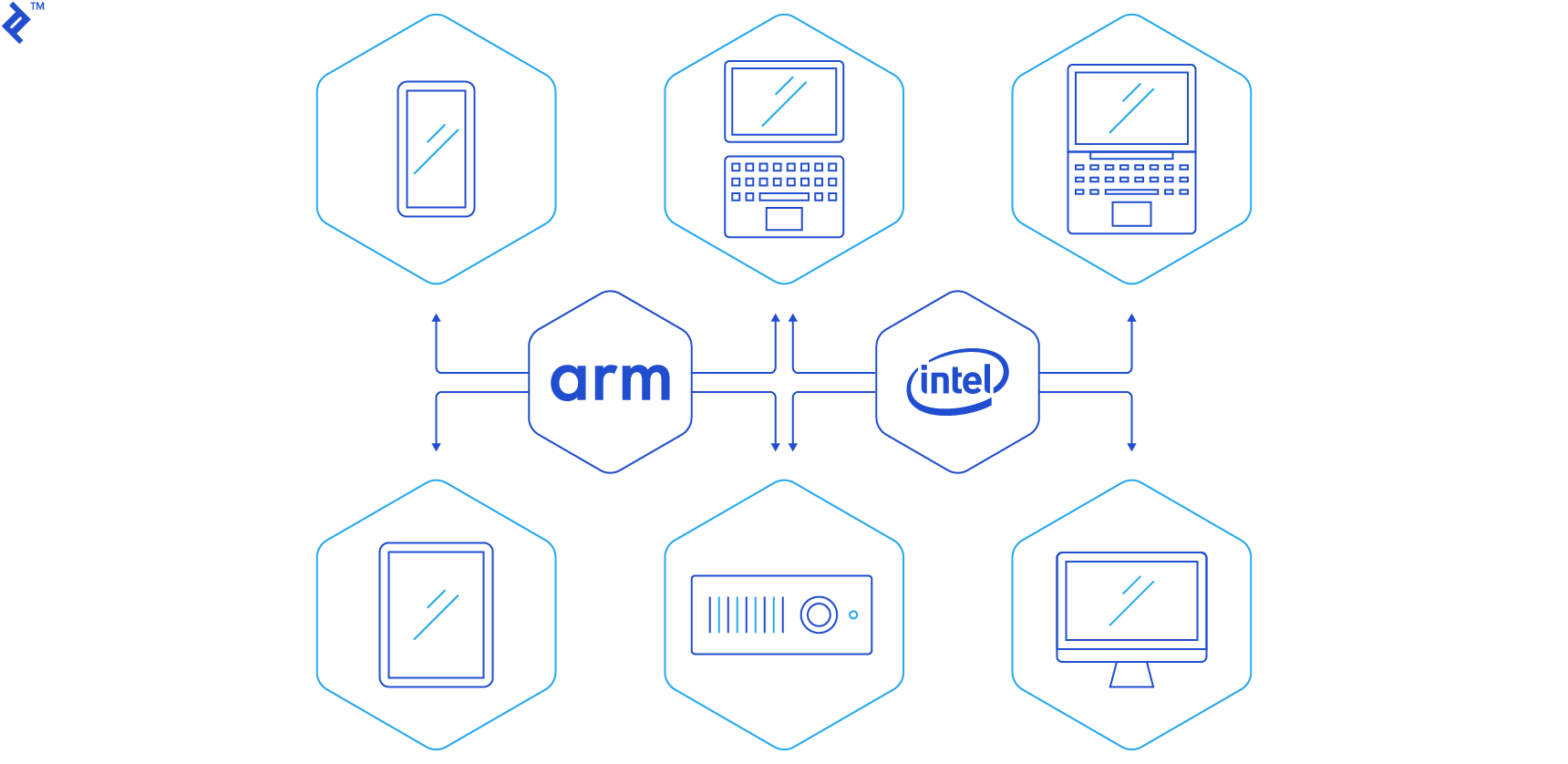 ARM processors dominate the mobile landscape, and they're making inroads into other product categories. Servers are a good place to start.