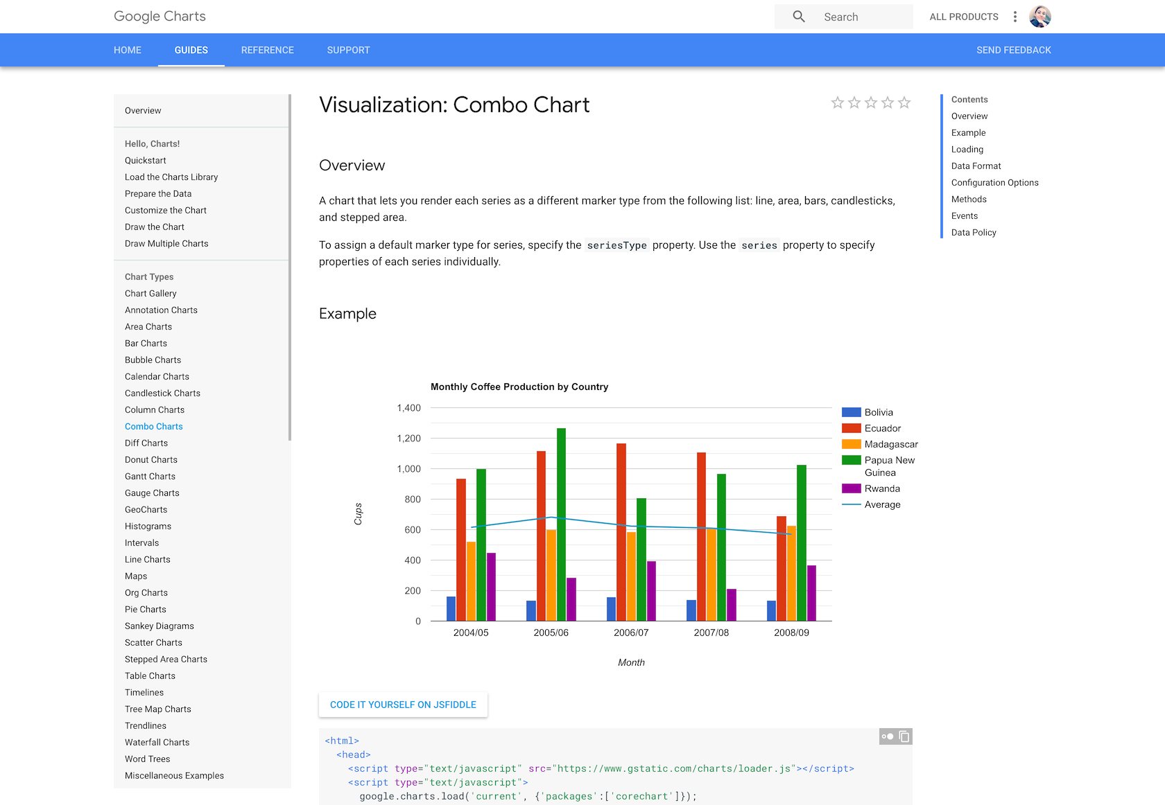 Data visualization tools: Google Charts