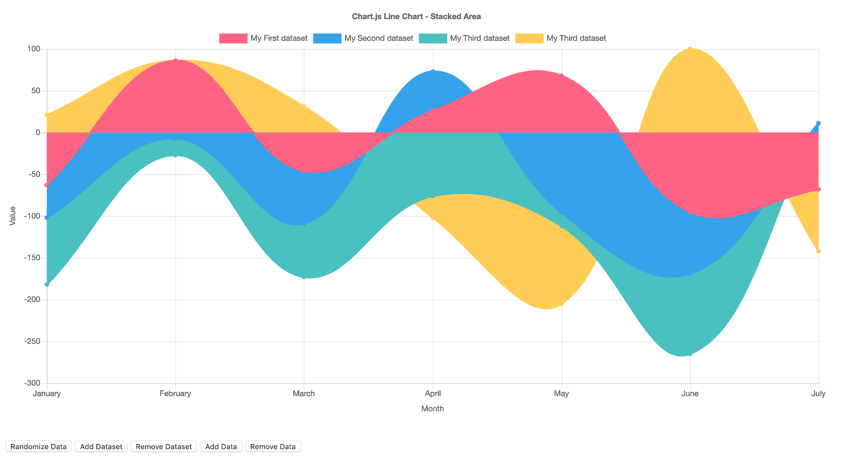 An Overview of the Best Data Visualization Tools | Toptal
