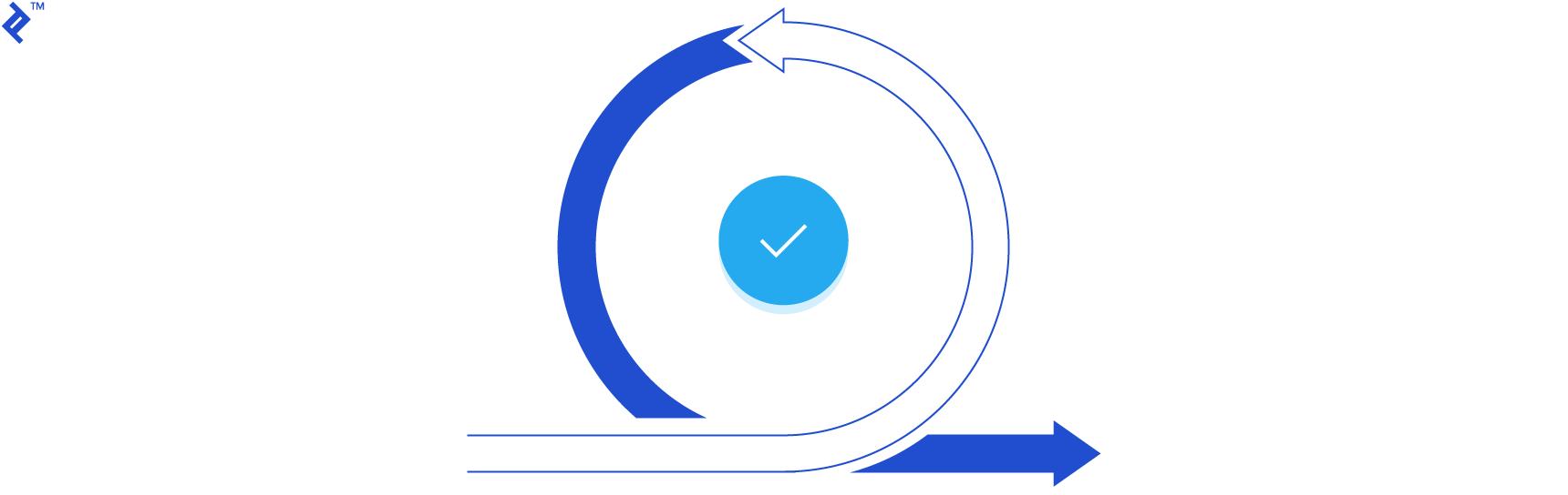 Agile methodology as part of digital transformation