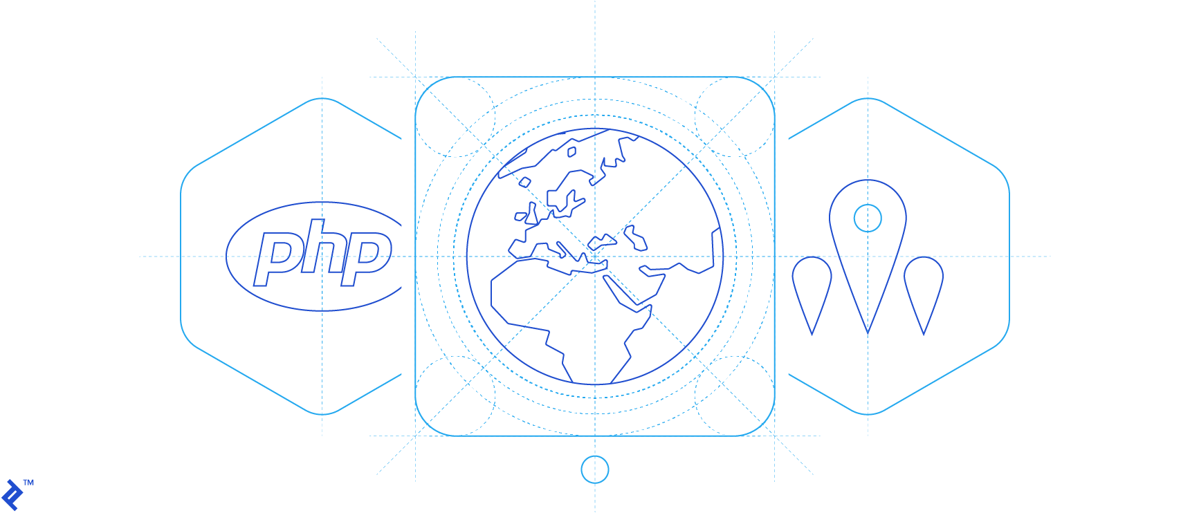 How to Build a Multilingual App: A Demo with PHP and Gettext